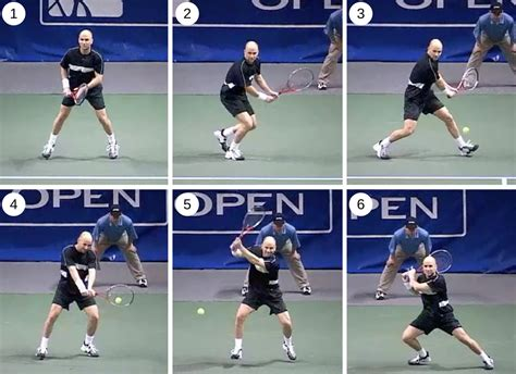 Tennis 101: The 6 Basic Strokes Explained Step-by-Step